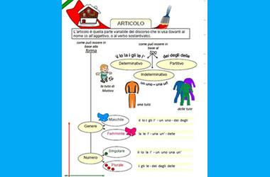 Scuola Primaria Mappe Concettuali Di Grammatica Schede Didattiche Per La Scuola